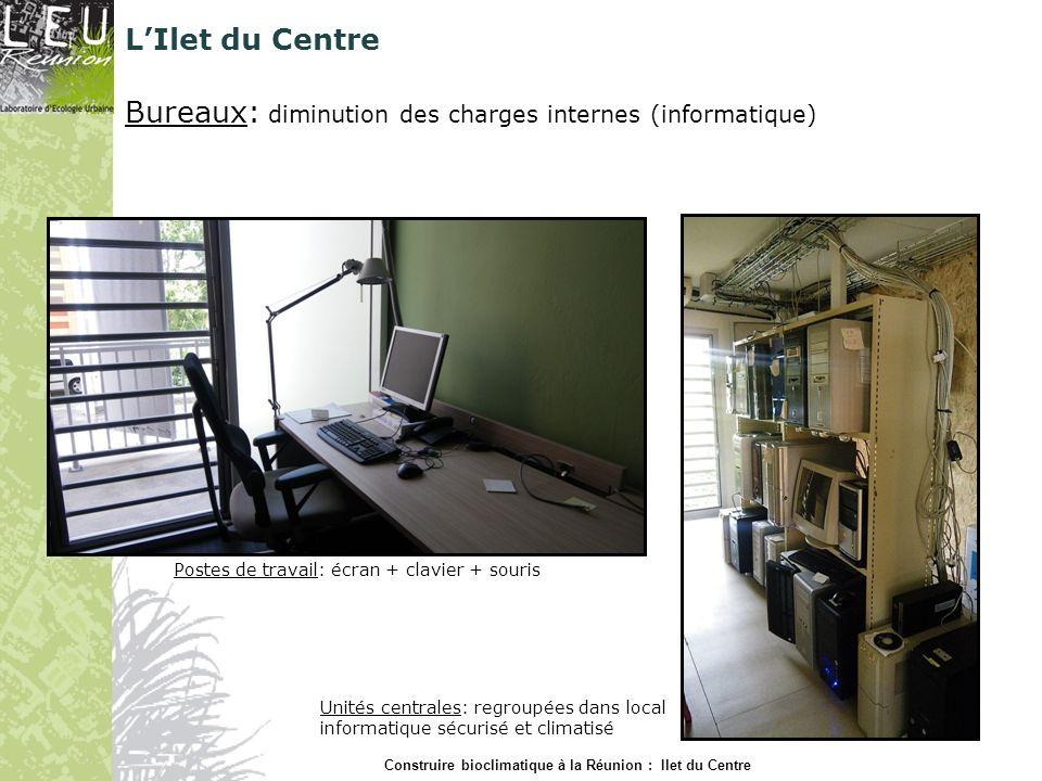 Bureaux: diminution des charges internes (informatique) Postes de travail: écran + clavier + souris Unités centrales: regroupées dans local informatiq