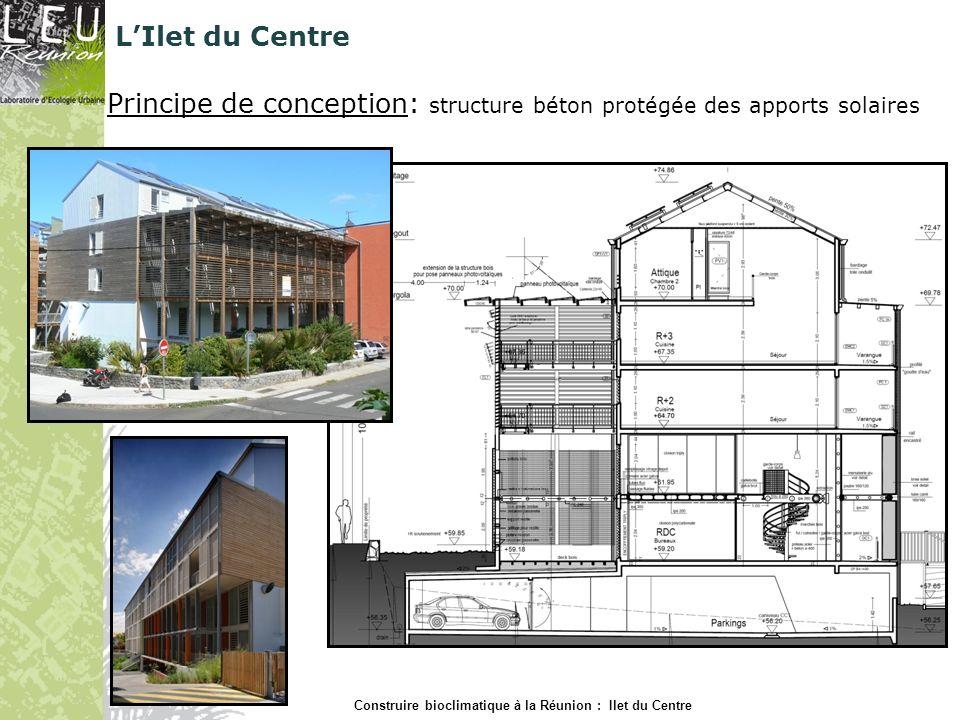 LIlet du Centre Principe de conception: structure béton protégée des apports solaires Construire bioclimatique à la Réunion : Ilet du Centre