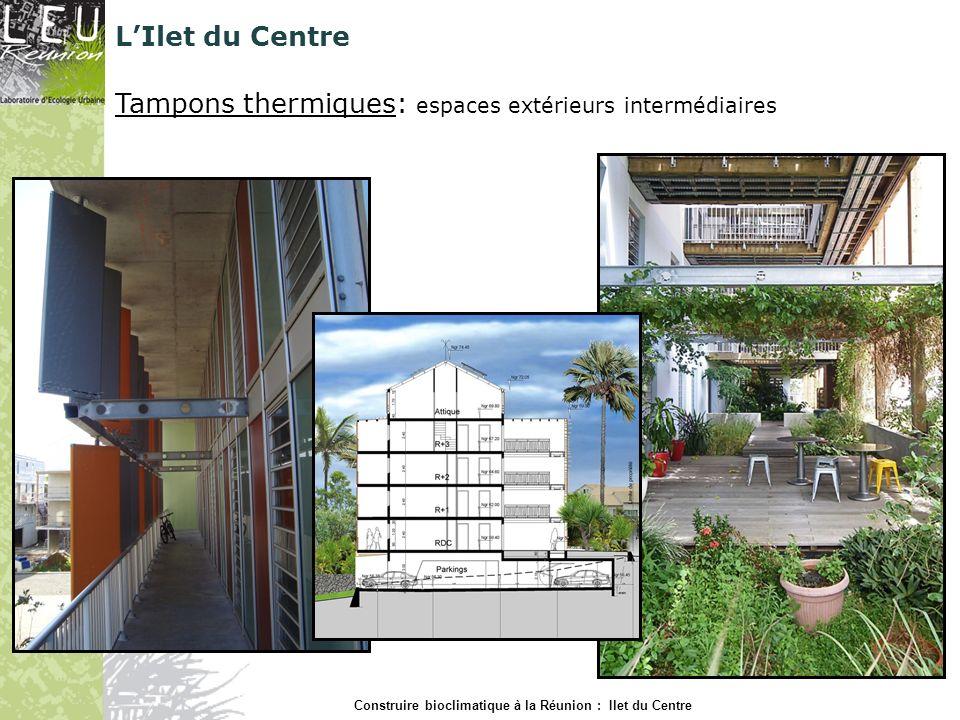 Bureaux: - Aménagement paysager permettant la ventilation naturelle traversante - Contrôle individuel (brasseurs, lumière, jalousies) - Positionnement des postes de travail en fonction des baies Construire bioclimatique à la Réunion : Ilet du Centre LIlet du Centre