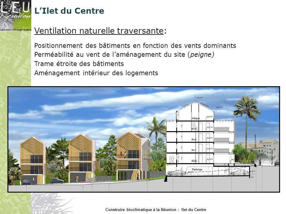 LIlet du Centre Ventilation Traversante: plan de cellule Construire bioclimatique à la Réunion : Ilet du Centre Jalousie anti-effraction Jalousie Intérieure Volet persienné Baie vitrée