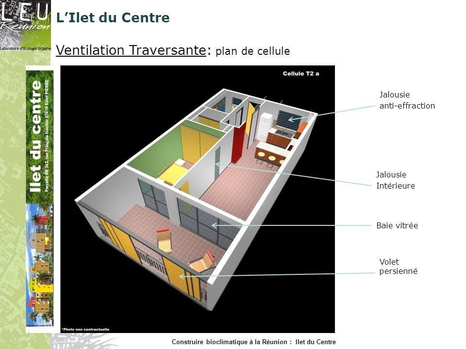 LIlet du Centre Ventilation Traversante: plan de cellule Construire bioclimatique à la Réunion : Ilet du Centre Jalousie anti-effraction Jalousie Inté