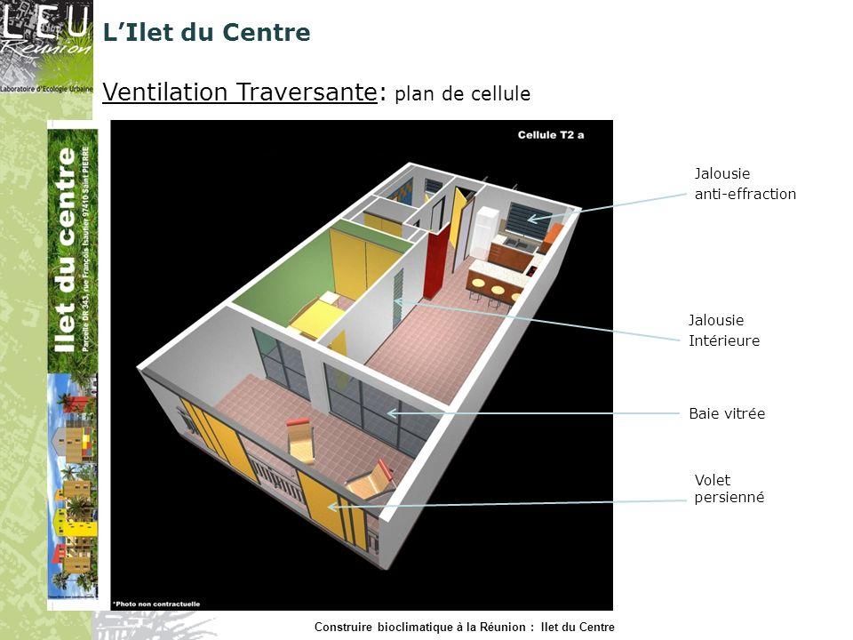Bureaux: diminution des charges internes (informatique) Postes de travail: écran + clavier + souris Unités centrales: regroupées dans local informatique sécurisé et climatisé Construire bioclimatique à la Réunion : Ilet du Centre LIlet du Centre