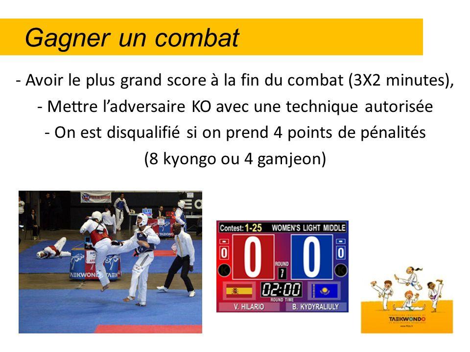 - Avoir le plus grand score à la fin du combat (3X2 minutes), - Mettre ladversaire KO avec une technique autorisée - On est disqualifié si on prend 4