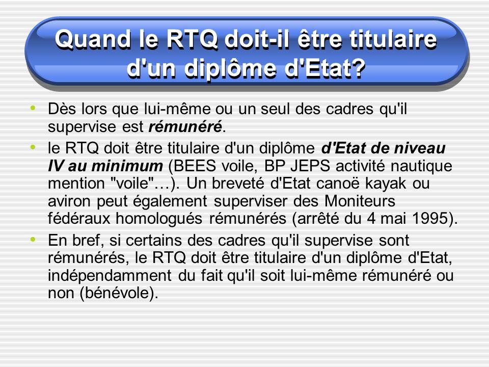 Responsabilités du RTQ au regard des diplômés fédéraux.