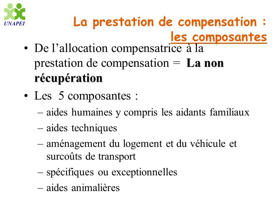La prestation de compensation : les composantes La non récupérationDe lallocation compensatrice à la prestation de compensation = La non récupération