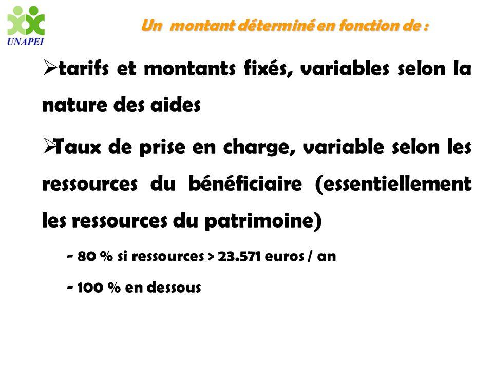 Un montant déterminé en fonction de : tarifs et montants fixés, variables selon la nature des aides Taux de prise en charge, variable selon les ressou