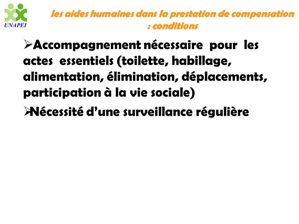 les aides humaines dans la prestation de compensation : conditions Accompagnement nécessaire pour les actes essentiels (toilette, habillage, alimentat