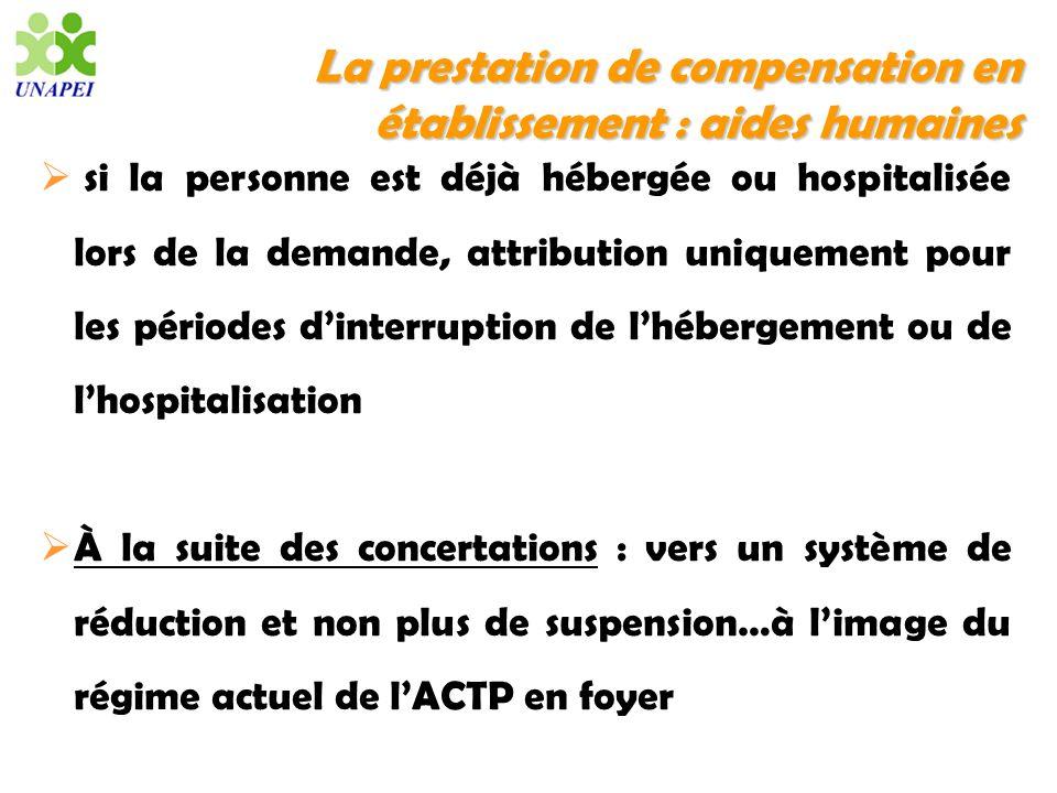 La prestation de compensation en établissement : aides humaines si la personne est déjà hébergée ou hospitalisée lors de la demande, attribution uniqu