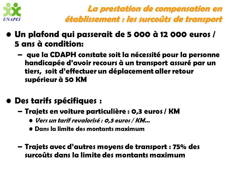 La prestation de compensation en établissement : les surcoûts de transport Un plafond qui passerait de 5 000 à 12 000 euros / 5 ans à condition: – que