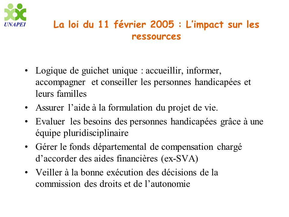 La loi du 11 février 2005 : Limpact sur les ressources Logique de guichet unique : accueillir, informer, accompagner et conseiller les personnes handi