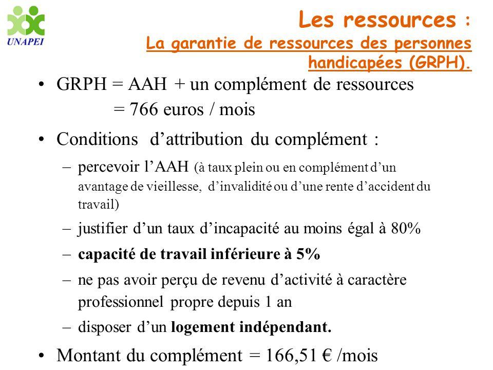 Les ressources : La garantie de ressources des personnes handicapées (GRPH). GRPH = AAH + un complément de ressources = 766 euros / mois Conditions da
