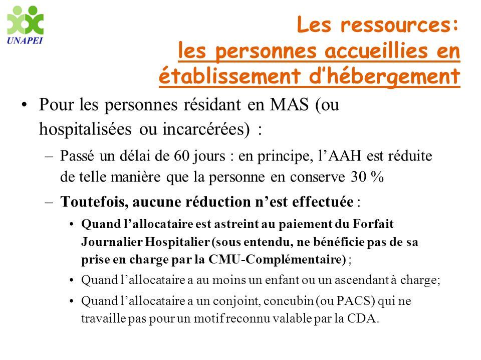 Les ressources: les personnes accueillies en établissement dhébergement Pour les personnes résidant en MAS (ou hospitalisées ou incarcérées) : –Passé