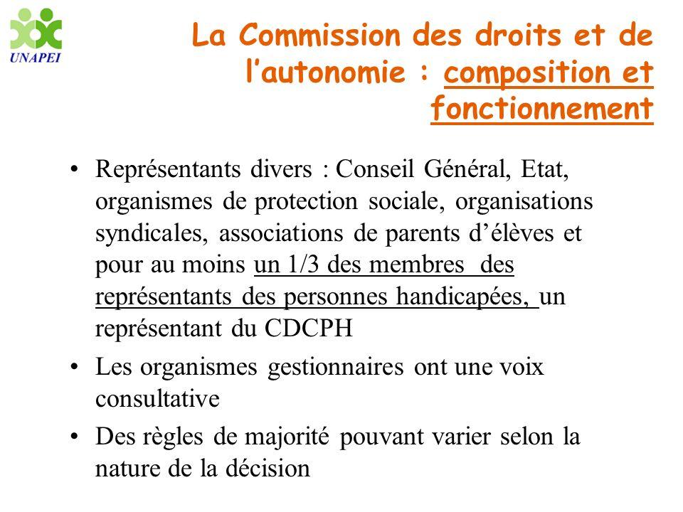 La Commission des droits et de lautonomie : composition et fonctionnement Représentants divers : Conseil Général, Etat, organismes de protection socia