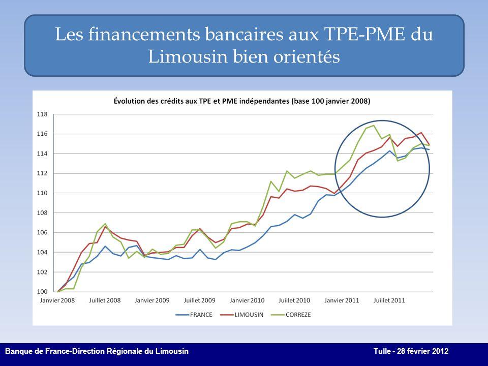 3 Les financements bancaires aux TPE-PME du Limousin bien orientés Banque de France-Direction Régionale du LimousinTulle - 28 février 2012