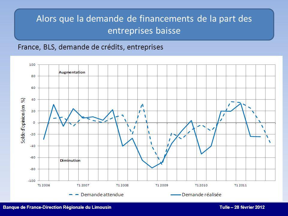 5 Alors que la demande de financements de la part des entreprises baisse Banque de France-Direction Régionale du LimousinTulle – 28 février 2012 France, BLS, demande de crédits, entreprises