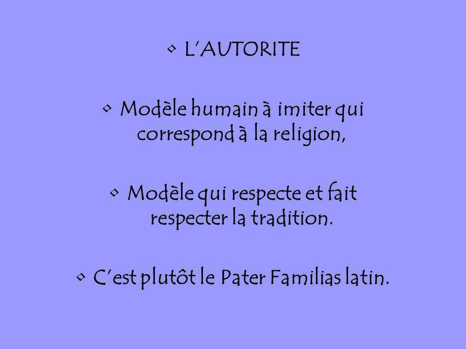 LAUTORITE Modèle humain à imiter qui correspond à la religion, Modèle qui respecte et fait respecter la tradition. Cest plutôt le Pater Familias latin