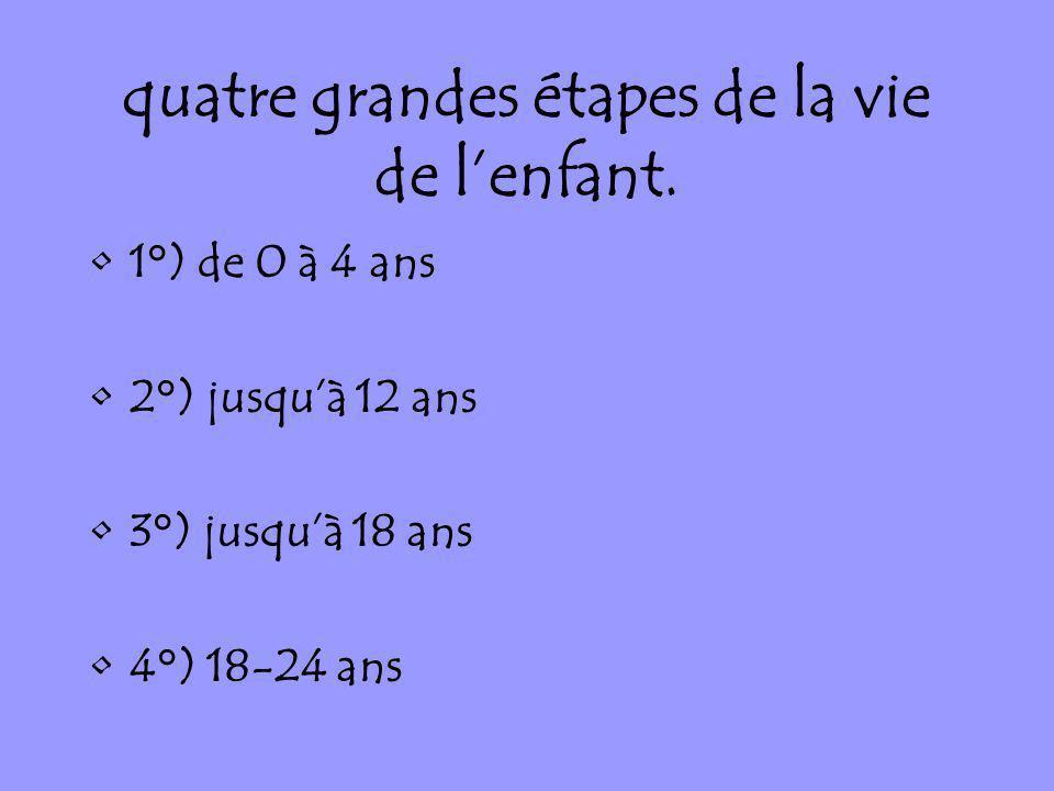 quatre grandes étapes de la vie de lenfant. 1°) de 0 à 4 ans 2°) jusquà 12 ans 3°) jusquà 18 ans 4°) 18-24 ans