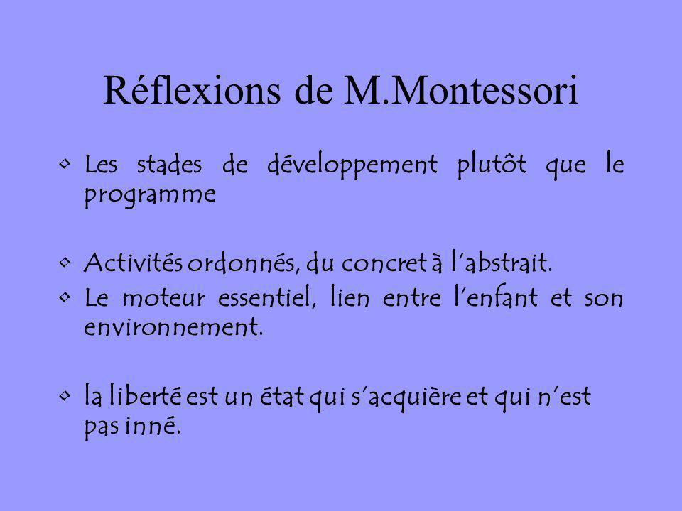 Réflexions de M.Montessori Les stades de développement plutôt que le programme Activités ordonnés, du concret à labstrait. Le moteur essentiel, lien e