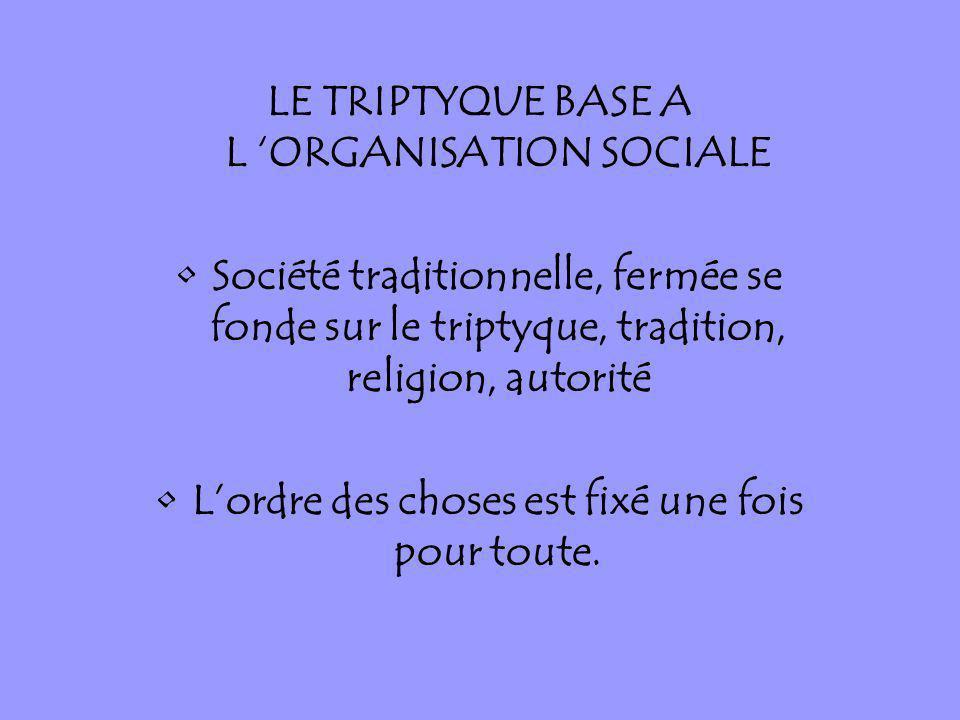 LE TRIPTYQUE BASE A L ORGANISATION SOCIALE Société traditionnelle, fermée se fonde sur le triptyque, tradition, religion, autorité Lordre des choses e