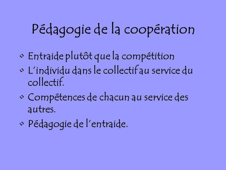 Pédagogie de la coopération Entraide plutôt que la compétition Lindividu dans le collectif au service du collectif. Compétences de chacun au service d