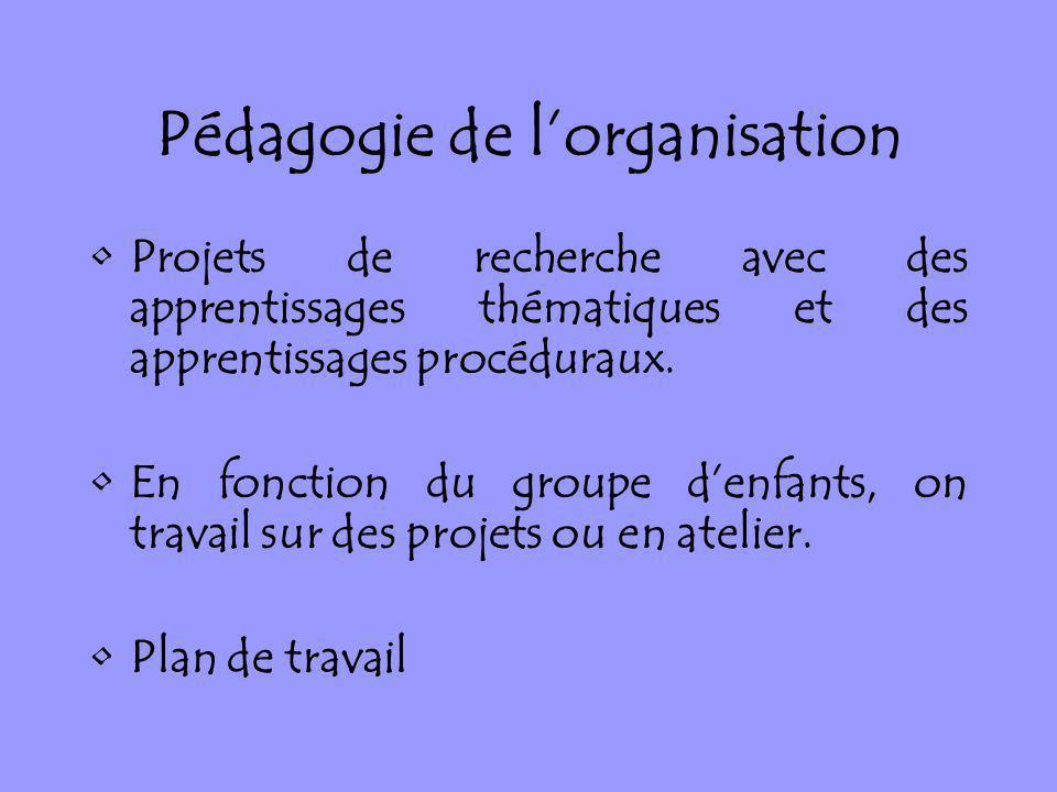 Pédagogie de lorganisation Projets de recherche avec des apprentissages thématiques et des apprentissages procéduraux. En fonction du groupe denfants,