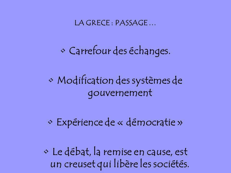 LA GRECE : PASSAGE … Carrefour des échanges. Modification des systèmes de gouvernement Expérience de « démocratie » Le débat, la remise en cause, est