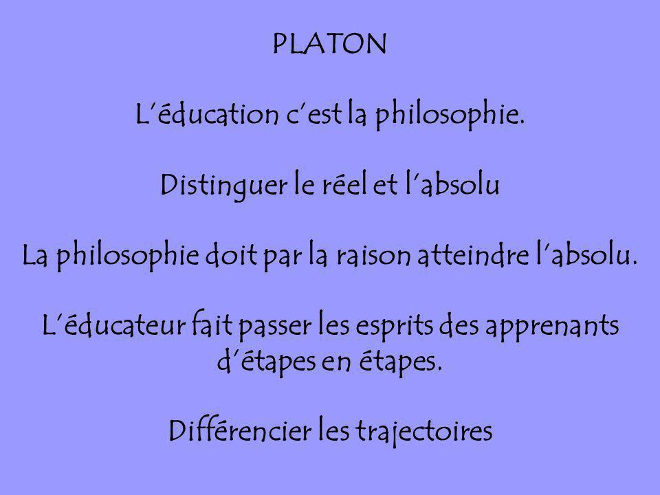 PLATON Léducation cest la philosophie. Distinguer le réel et labsolu La philosophie doit par la raison atteindre labsolu. Léducateur fait passer les e