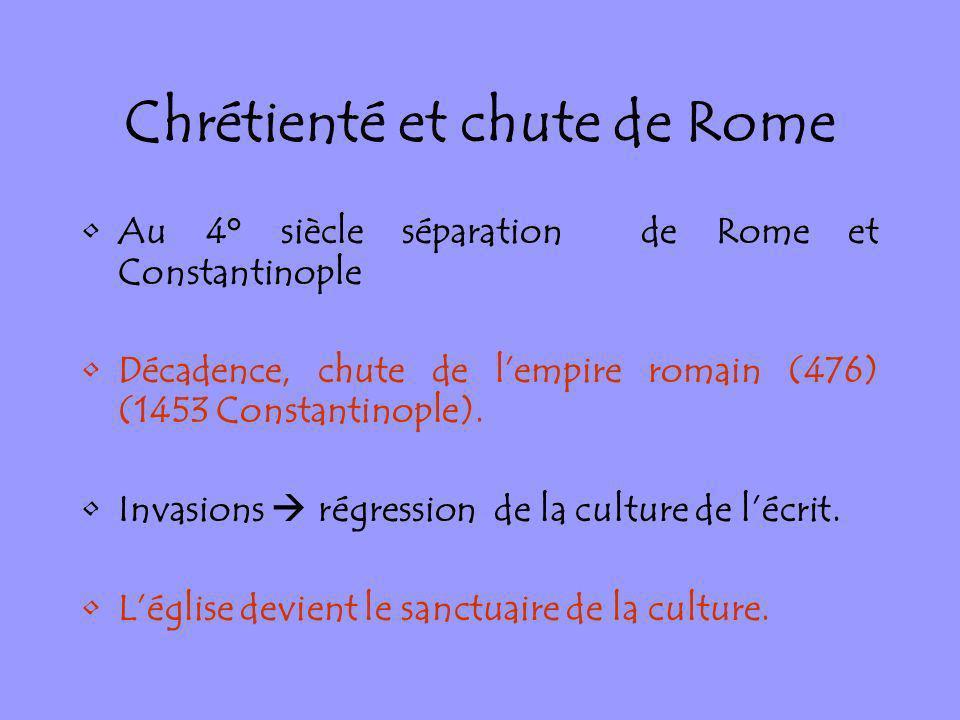 Chrétienté et chute de Rome Au 4° siècle séparation de Rome et Constantinople Décadence, chute de lempire romain (476) (1453 Constantinople). Invasion