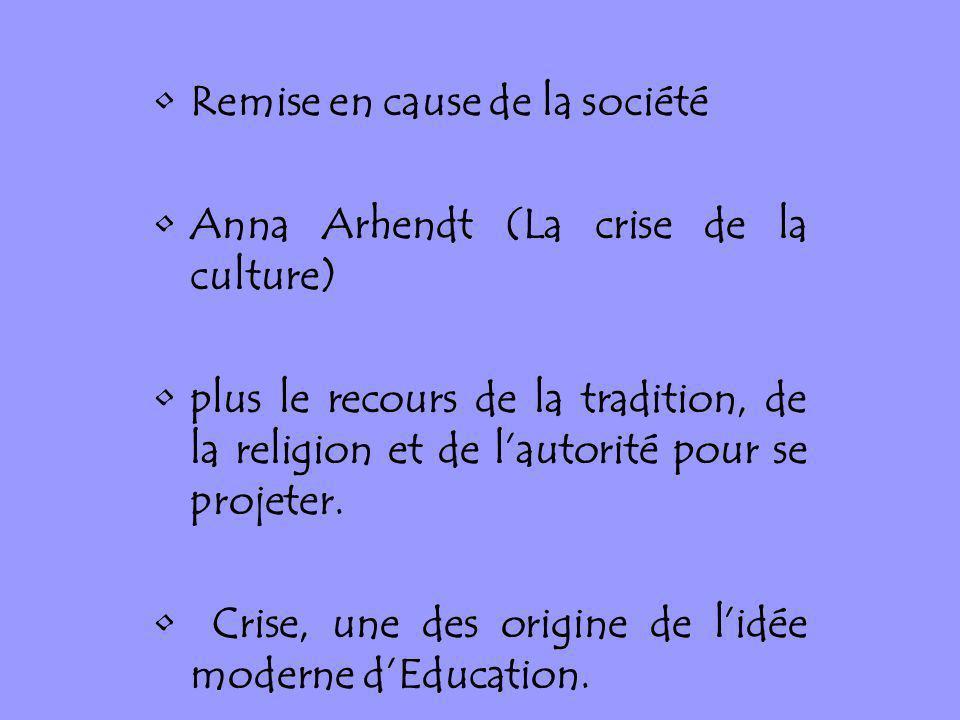 Remise en cause de la société Anna Arhendt (La crise de la culture) plus le recours de la tradition, de la religion et de lautorité pour se projeter.