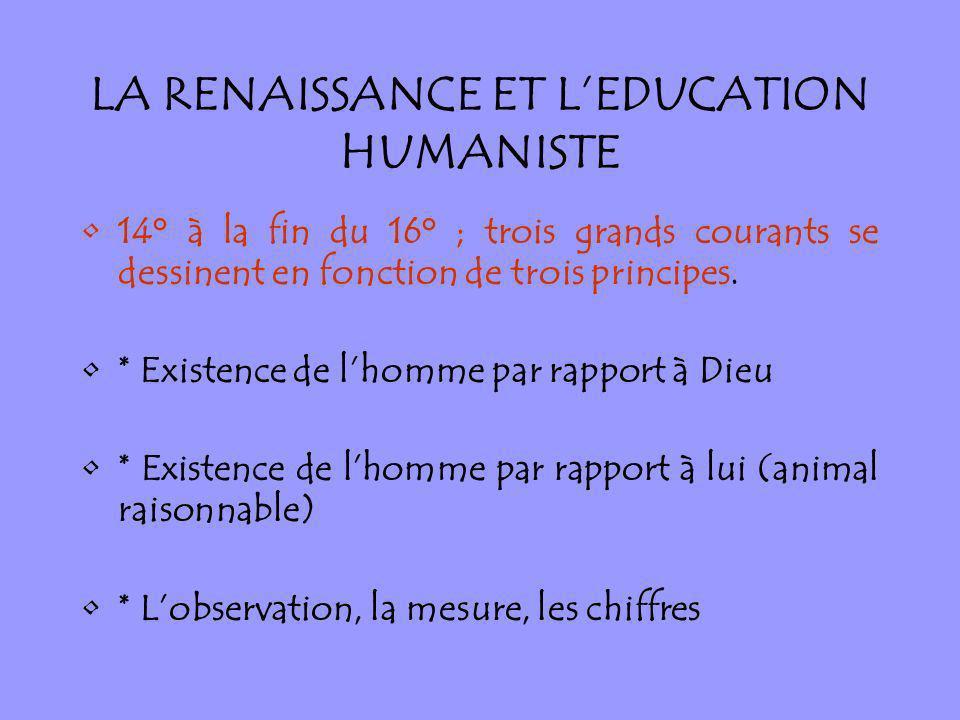 LA RENAISSANCE ET LEDUCATION HUMANISTE 14° à la fin du 16° ; trois grands courants se dessinent en fonction de trois principes. * Existence de lhomme