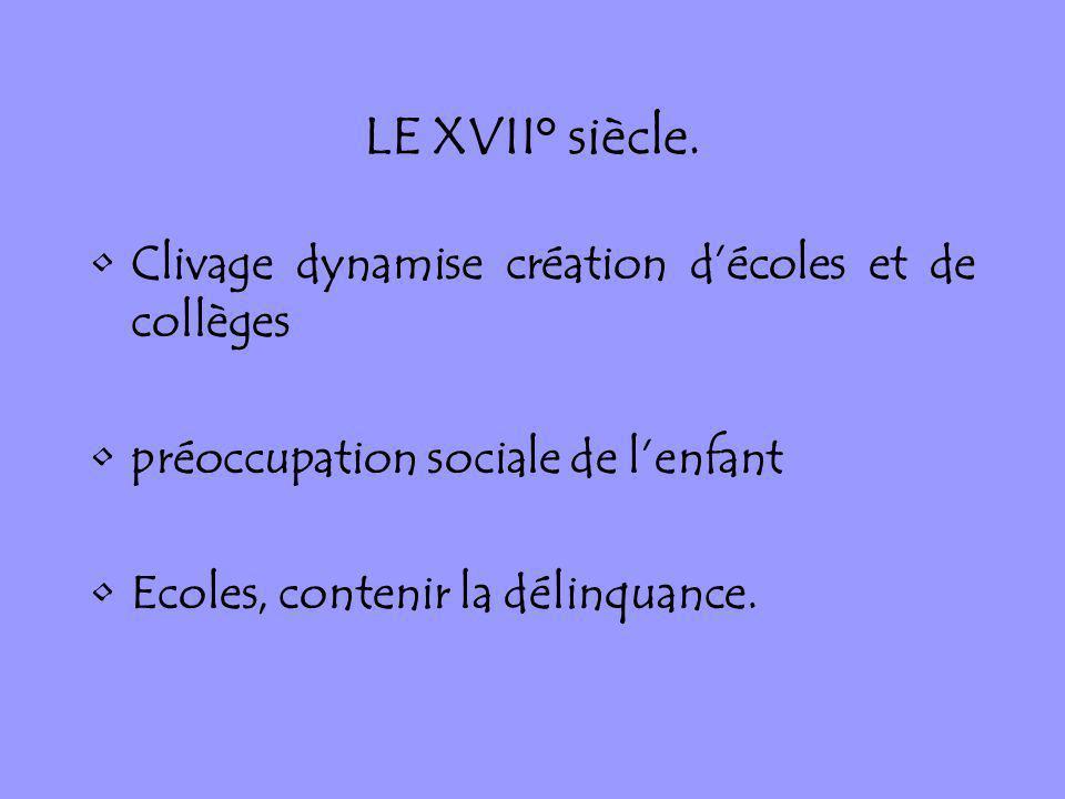 LE XVII° siècle. Clivage dynamise création décoles et de collèges préoccupation sociale de lenfant Ecoles, contenir la délinquance.