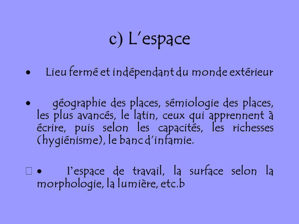 c) Lespace Lieu fermé et indépendant du monde extérieur géographie des places, sémiologie des places, les plus avancés, le latin, ceux qui apprennent