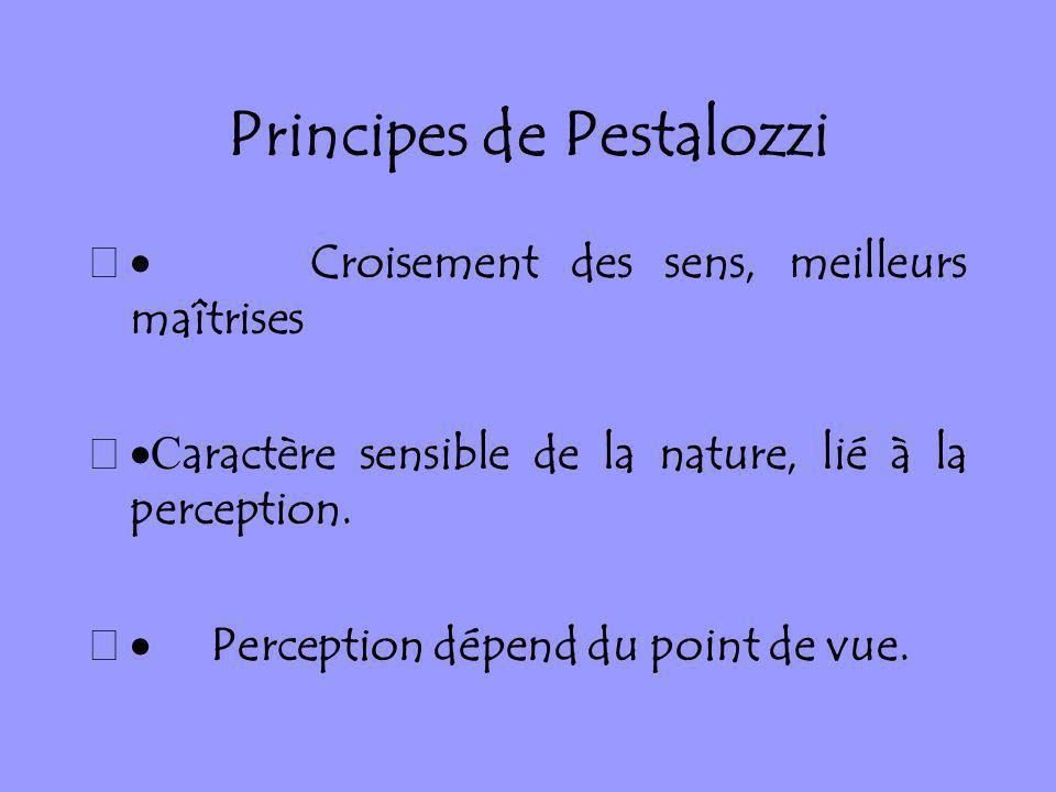 Principes de Pestalozzi Croisement des sens, meilleurs maîtrises C aractère sensible de la nature, lié à la perception. Perception dépend du point de