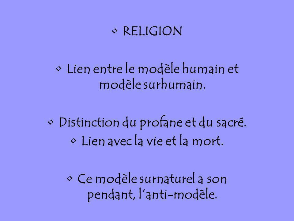 RELIGION Lien entre le modèle humain et modèle surhumain. Distinction du profane et du sacré. Lien avec la vie et la mort. Ce modèle surnaturel a son