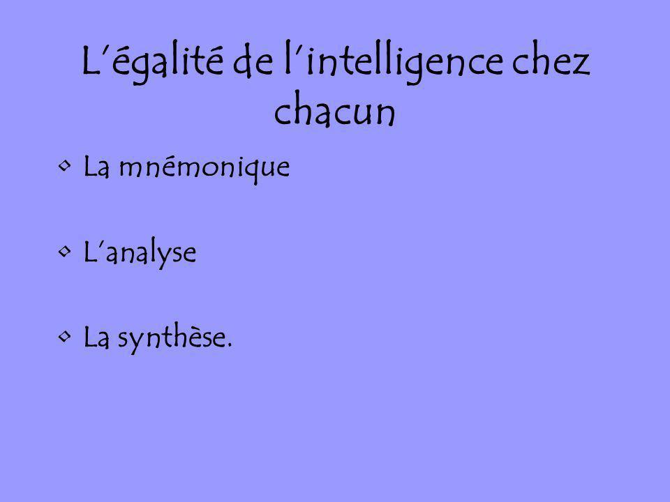Légalité de lintelligence chez chacun La mnémonique Lanalyse La synthèse.
