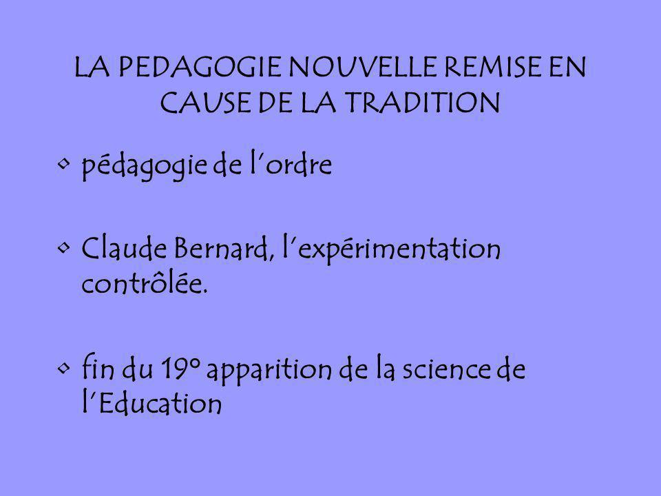 LA PEDAGOGIE NOUVELLE REMISE EN CAUSE DE LA TRADITION pédagogie de lordre Claude Bernard, lexpérimentation contrôlée. fin du 19° apparition de la scie