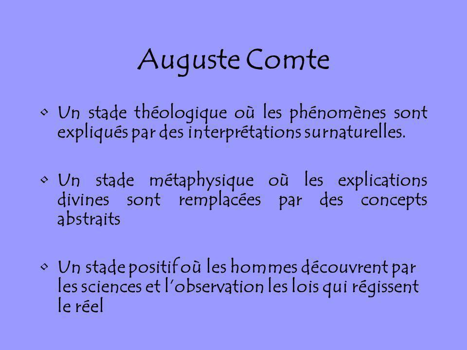 Auguste Comte Un stade théologique où les phénomènes sont expliqués par des interprétations surnaturelles. Un stade métaphysique où les explications d