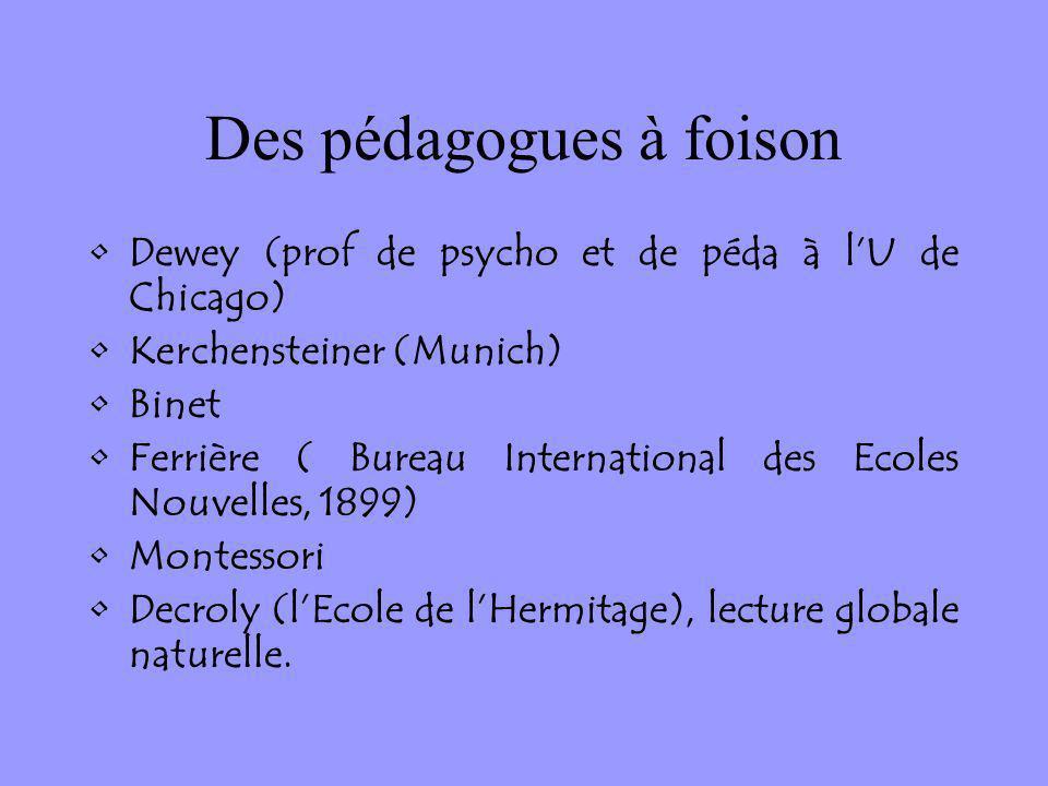 Des pédagogues à foison Dewey (prof de psycho et de péda à lU de Chicago) Kerchensteiner (Munich) Binet Ferrière ( Bureau International des Ecoles Nou
