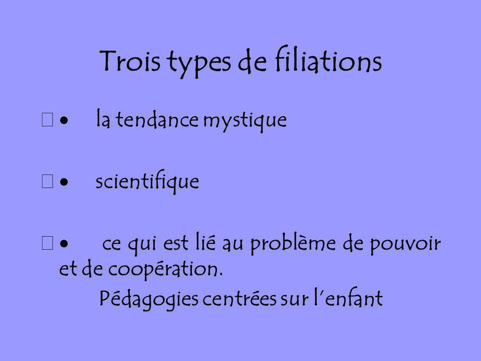 Trois types de filiations la tendance mystique scientifique ce qui est lié au problème de pouvoir et de coopération. Pédagogies centrées sur lenfant