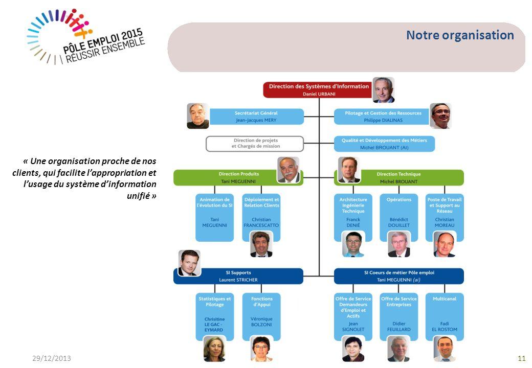 « Une organisation proche de nos clients, qui facilite lappropriation et lusage du système dinformation unifié » Notre organisation 29/12/201311