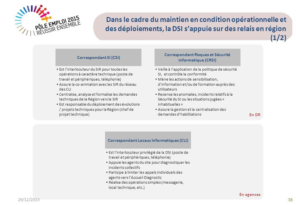 En agences En DR Dans le cadre du maintien en condition opérationnelle et des déploiements, la DSI sappuie sur des relais en région (1/2) 29/12/201316 Correspondant SI (CSI) Est linterlocuteur du SIR pour toutes les opérations à caractère technique (poste de travail et périphériques, téléphonie) Assure la co-animation avec les SIR du réseau des CLI Centralise, analyse et formalise les demandes techniques de la Région vers le SIR Est responsable du déploiement des évolutions / projets techniques pour la Région (chef de projet technique) Correspondant Risques et Sécurité Informatique (CRSI) Veille à lapplication de la politique de sécurité SI, et contrôle la conformité Mène les actions de sensibilisation, dinformation et/ou de formation auprès des utilisateurs Recense les anomalies, incidents relatifs à la Sécurité du SI ou les situations jugées « inhabituelles » Assure la gestion et la centralisation des demandes dhabilitations Correspondant Locaux Informatiques (CLI) Est linterlocuteur privilégié de la DSI (poste de travail et périphériques, téléphonie) Appuie les agents du site pour diagnostiquer les incidents collectifs Participe à limiter les appels individuels des agents vers lAccueil Diagnostic Réalise des opérations simples (messagerie, local technique, etc.)