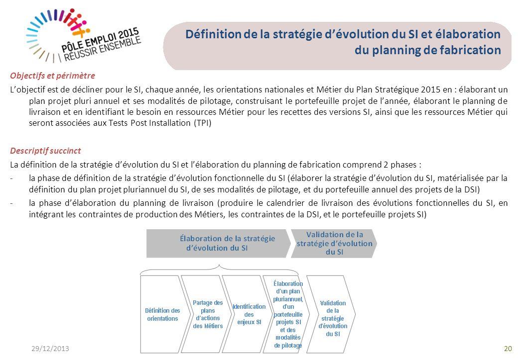 Définition de la stratégie dévolution du SI et élaboration du planning de fabrication Objectifs et périmètre Lobjectif est de décliner pour le SI, chaque année, les orientations nationales et Métier du Plan Stratégique 2015 en : élaborant un plan projet pluri annuel et ses modalités de pilotage, construisant le portefeuille projet de lannée, élaborant le planning de livraison et en identifiant le besoin en ressources Métier pour les recettes des versions SI, ainsi que les ressources Métier qui seront associées aux Tests Post Installation (TPI) Descriptif succinct La définition de la stratégie dévolution du SI et lélaboration du planning de fabrication comprend 2 phases : -la phase de définition de la stratégie dévolution fonctionnelle du SI (élaborer la stratégie dévolution du SI, matérialisée par la définition du plan projet pluriannuel du SI, de ses modalités de pilotage, et du portefeuille annuel des projets de la DSI) -la phase délaboration du planning de livraison (produire le calendrier de livraison des évolutions fonctionnelles du SI, en intégrant les contraintes de production des Métiers, les contraintes de la DSI, et le portefeuille projets SI) 29/12/201320