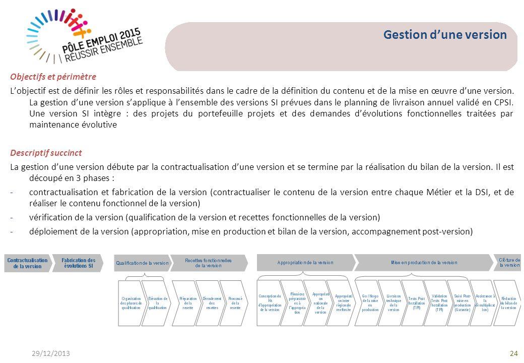 Gestion dune version Objectifs et périmètre Lobjectif est de définir les rôles et responsabilités dans le cadre de la définition du contenu et de la mise en œuvre dune version.