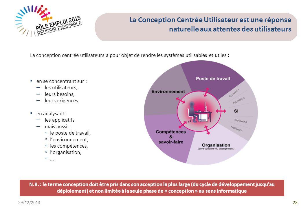 La Conception Centrée Utilisateur est une réponse naturelle aux attentes des utilisateurs La conception centrée utilisateurs a pour objet de rendre le