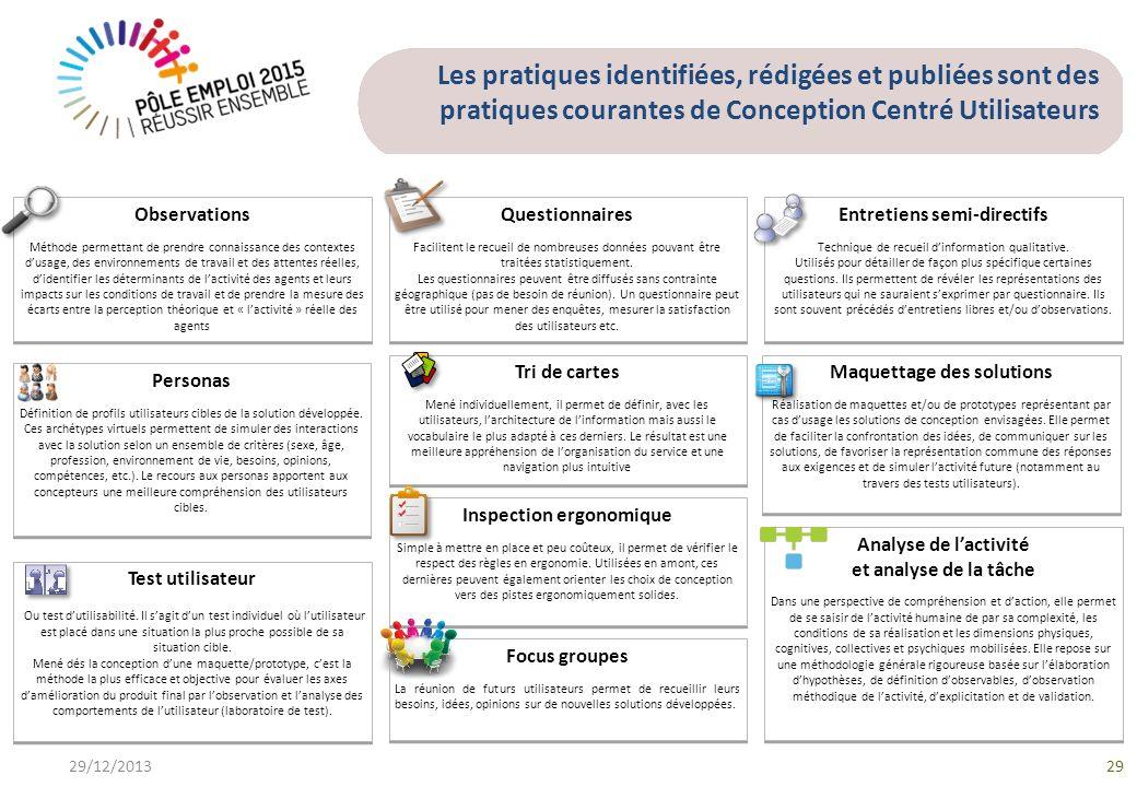 Les pratiques identifiées, rédigées et publiées sont des pratiques courantes de Conception Centré Utilisateurs 29/12/201329 Observations Méthode perme