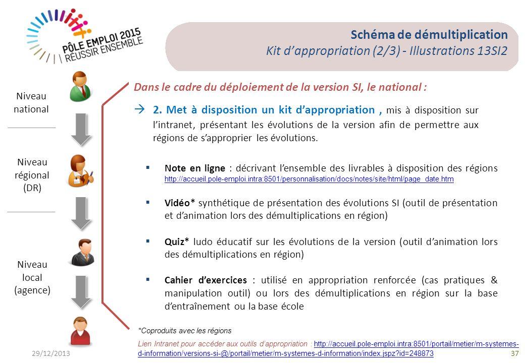29/12/201337 Schéma de démultiplication Kit dappropriation (2/3) - Illustrations 13SI2 Niveau national Niveau régional (DR) Niveau local (agence) Note en ligne : décrivant lensemble des livrables à disposition des régions http://accueil.pole-emploi.intra:8501/personnalisation/docs/notes/site/html/page_date.htm http://accueil.pole-emploi.intra:8501/personnalisation/docs/notes/site/html/page_date.htm Vidéo* synthétique de présentation des évolutions SI (outil de présentation et danimation lors des démultiplications en région) Quiz* ludo éducatif sur les évolutions de la version (outil danimation lors des démultiplications en région) Cahier dexercices : utilisé en appropriation renforcée (cas pratiques & manipulation outil) ou lors des démultiplications en région sur la base dentraînement ou la base école Dans le cadre du déploiement de la version SI, le national : 2.