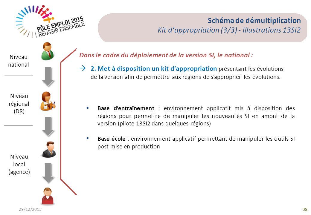 29/12/201338 Schéma de démultiplication Kit dappropriation (3/3) - Illustrations 13SI2 Niveau national Niveau régional (DR) Niveau local (agence) Base dentraînement : environnement applicatif mis à disposition des régions pour permettre de manipuler les nouveautés SI en amont de la version (pilote 13SI2 dans quelques régions) Base école : environnement applicatif permettant de manipuler les outils SI post mise en production Dans le cadre du déploiement de la version SI, le national : 2.