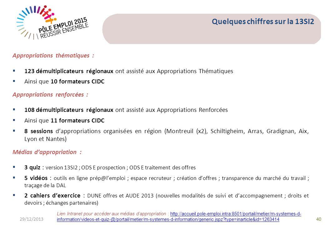 29/12/201340 Appropriations thématiques : 123 démultiplicateurs régionaux ont assisté aux Appropriations Thématiques Ainsi que 10 formateurs CIDC Appr