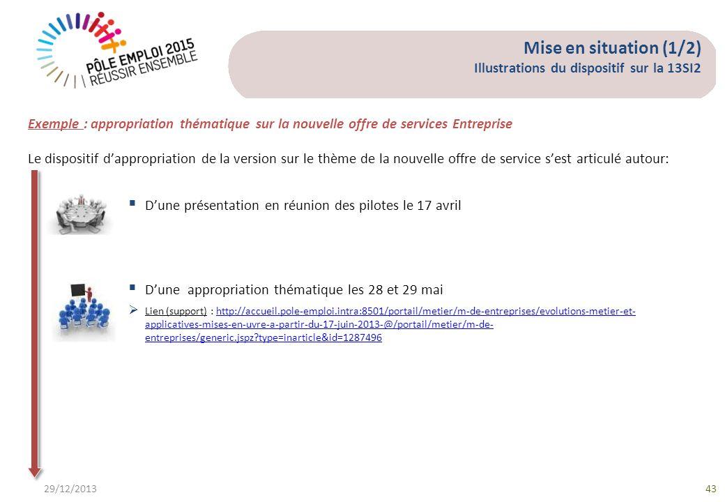 29/12/201343 Exemple : appropriation thématique sur la nouvelle offre de services Entreprise Le dispositif dappropriation de la version sur le thème d