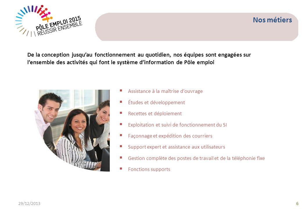 Nos métiers 29/12/20136 Assistance à la maîtrise douvrage Études et développement Recettes et déploiement Exploitation et suivi de fonctionnement du S